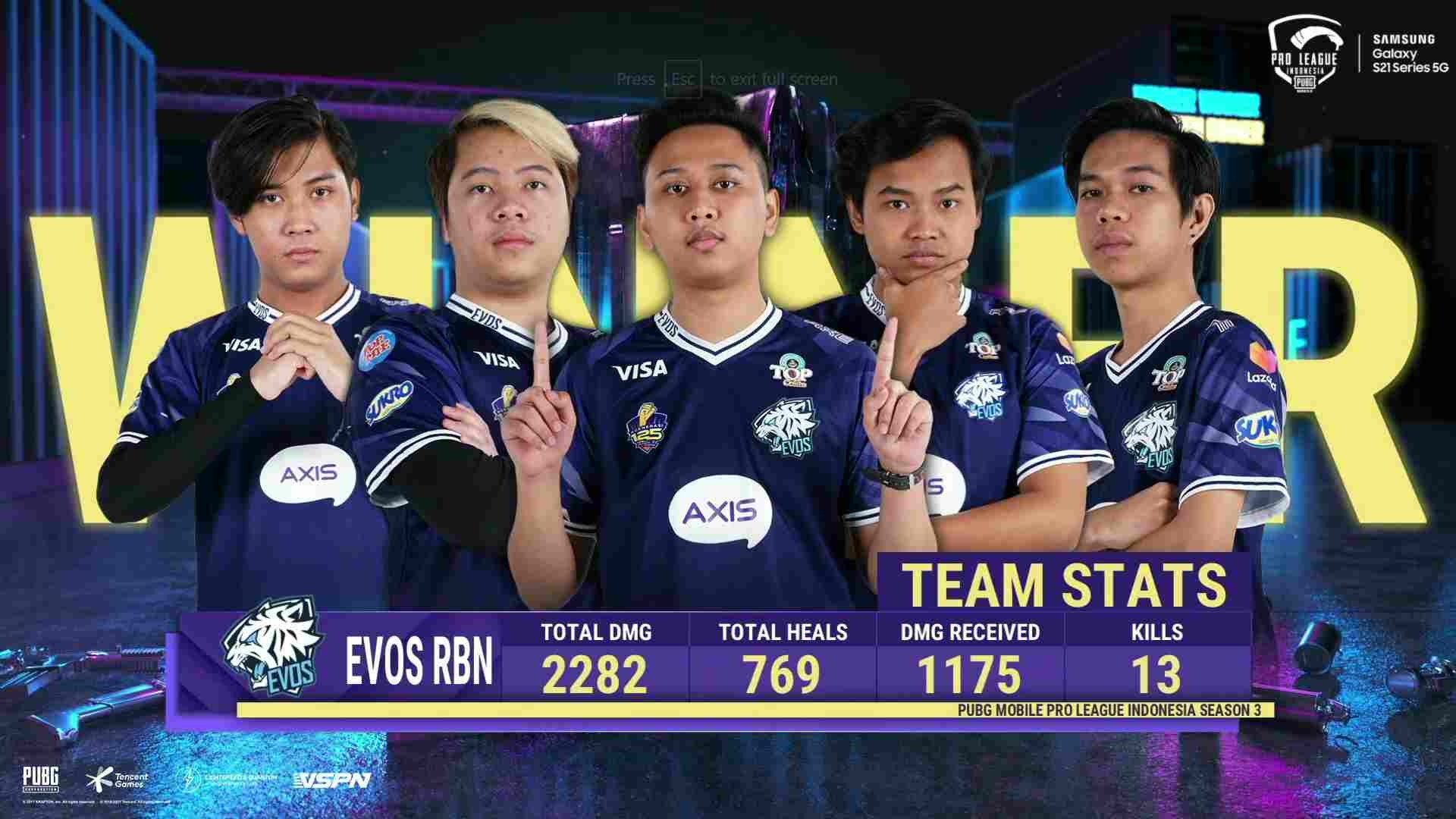 PMPL Indonesia Season 3 Day 1 overall standings