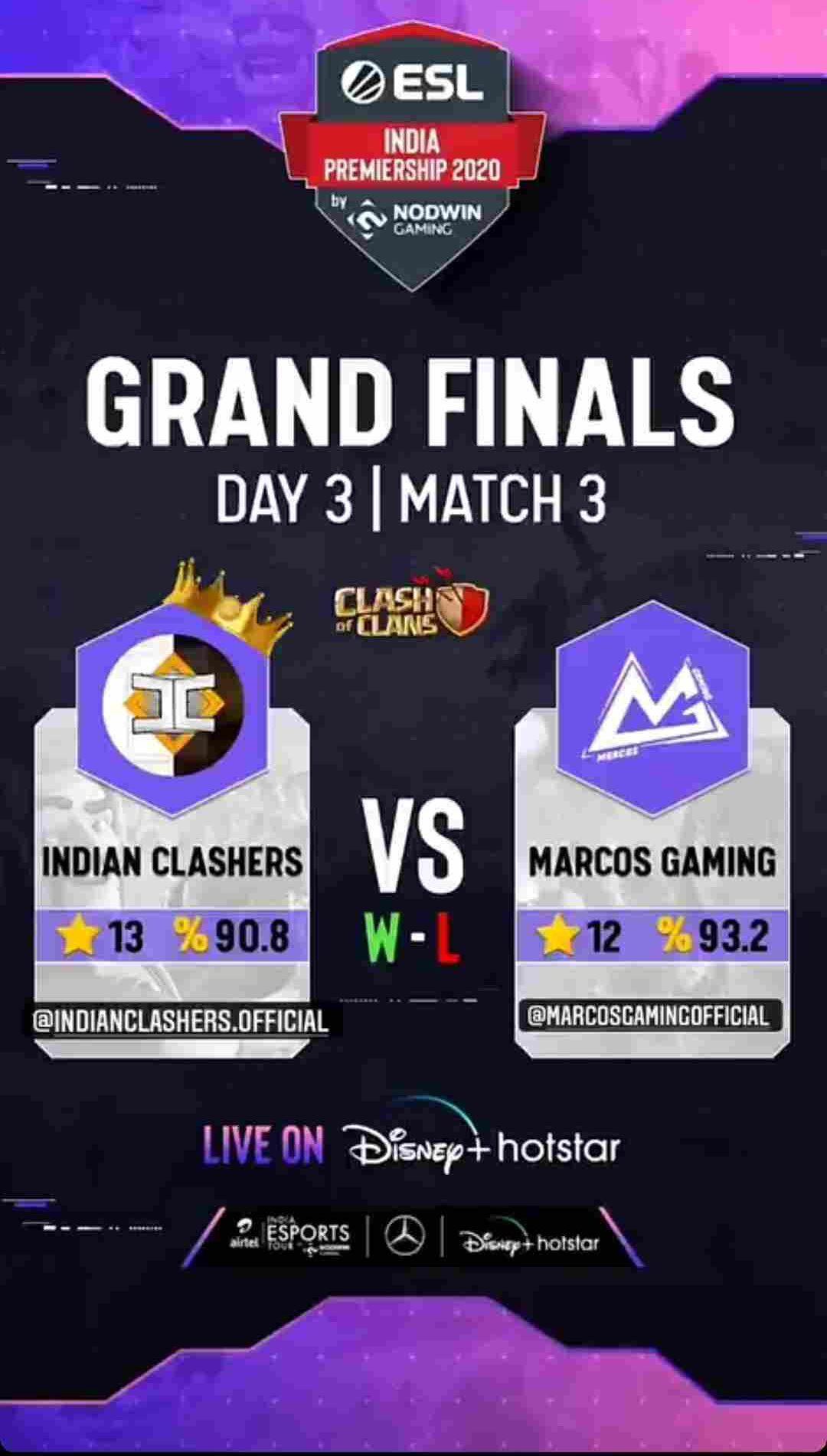 Clash of Clans - ESL India Premiership 2020