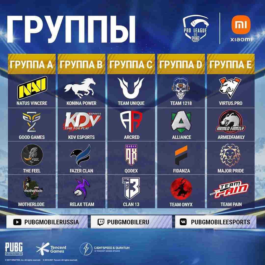 PMPL CIS Season 1