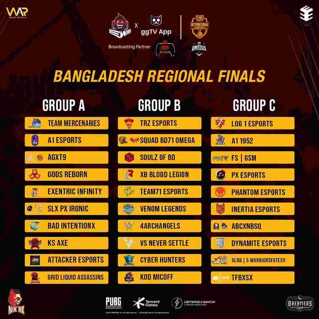PMIC 3.0 Bangladesh Regional