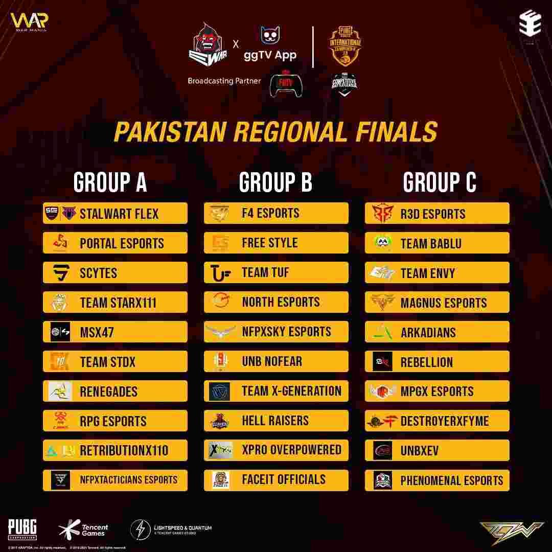 Pakistan Regional Teams