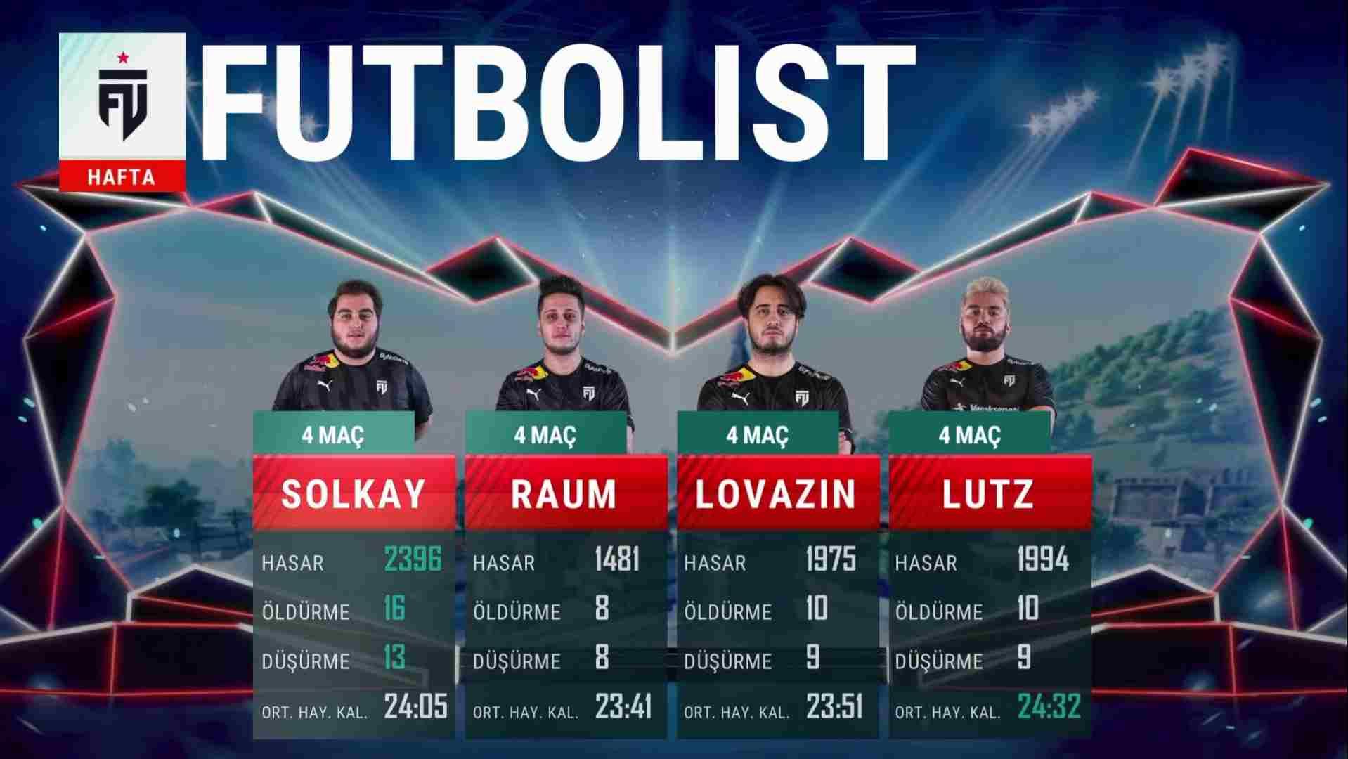 PUBG MOBILE Pro League Turkey Season 1