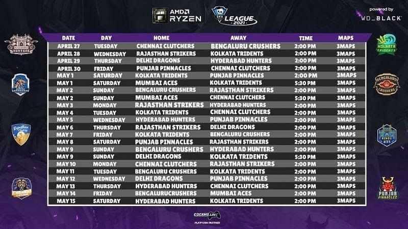 Skyesports League 2021