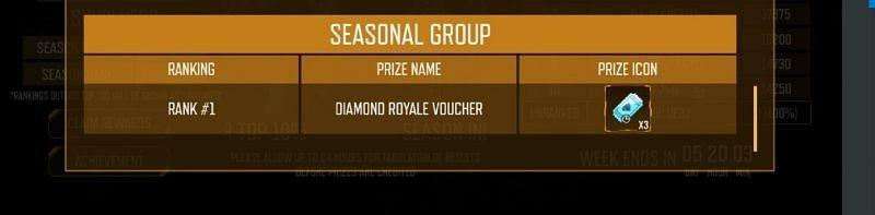 Seasonal Group rewards