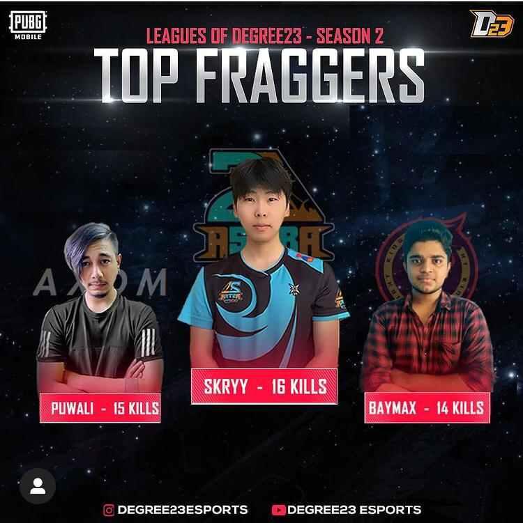 League of Degree23 Season 2 Top Fraggers