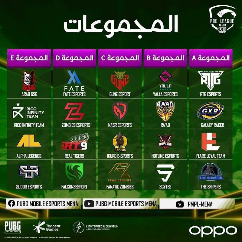 PMPL Arabia Season1 participating teams