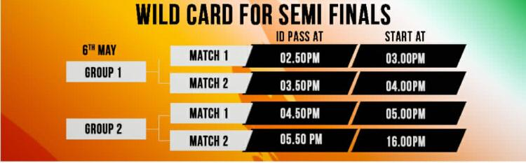 Wildcard for Semi-Finals