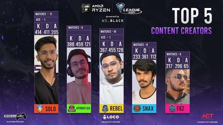Day 38 of AMD Ryzen Skyesports League
