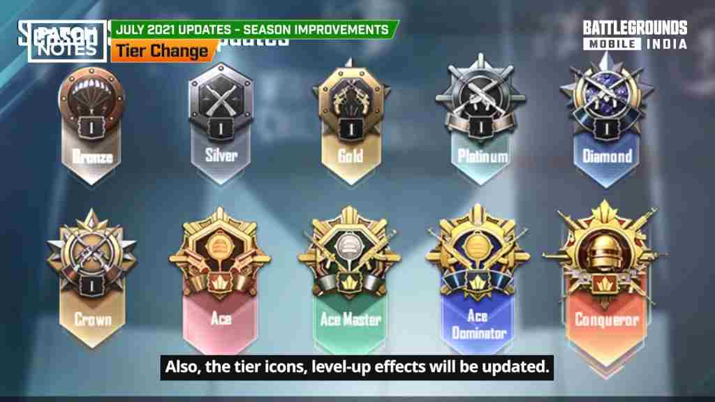 What are Challenge points in BGMI, new ranking system