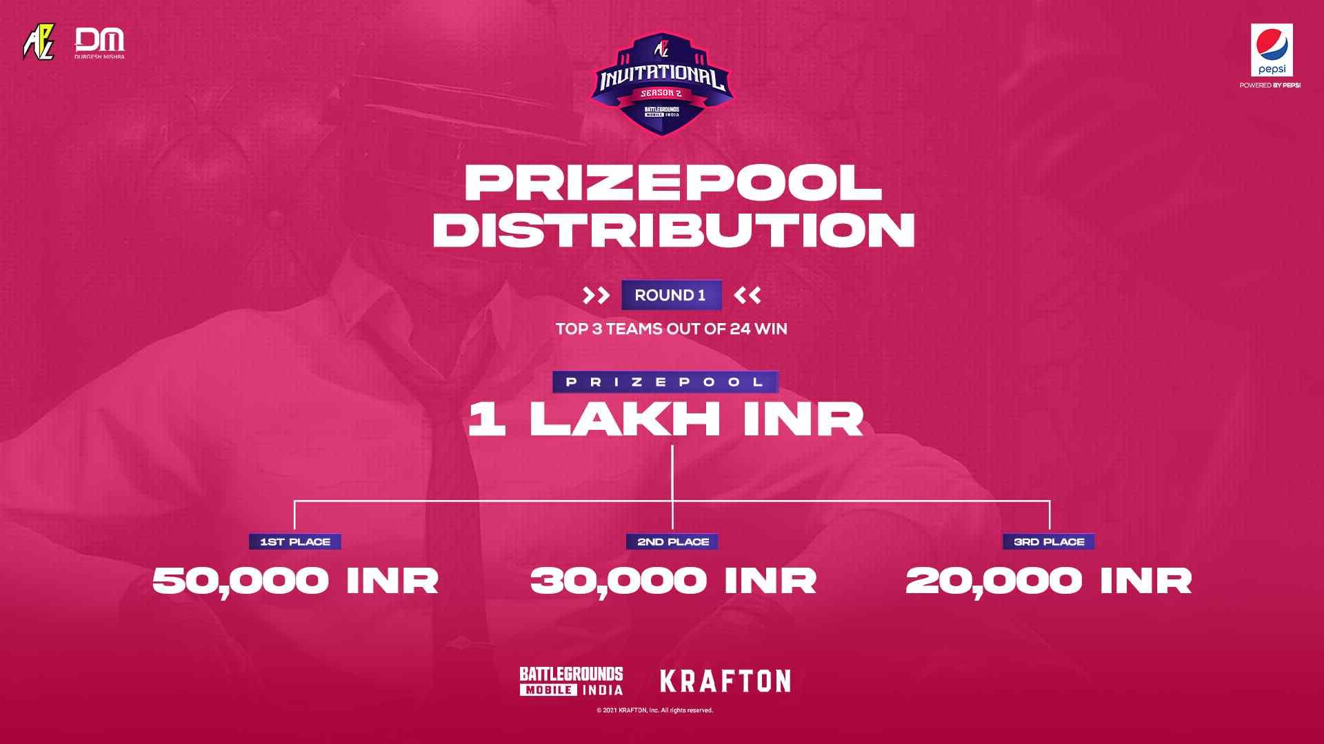 Round-1 Prizepool Distribution